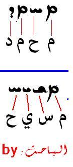 محمد السريانية يسوع